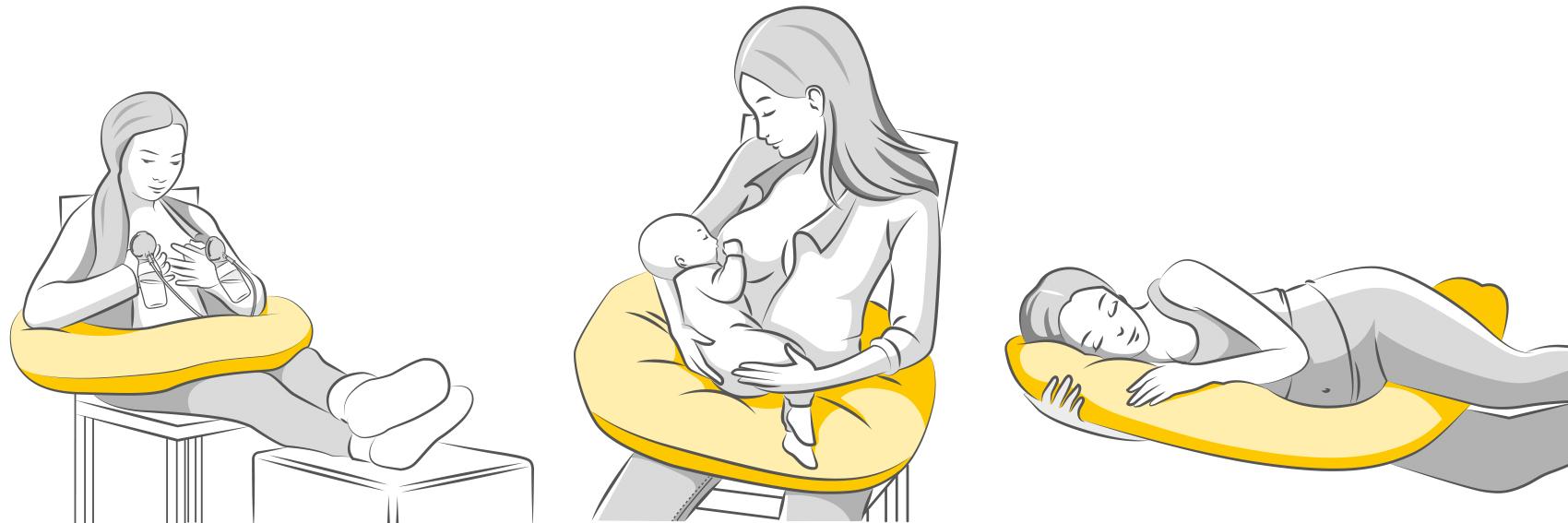 ukázka jak využít kojicí polštář na spánek, kojení i odsávání mléka